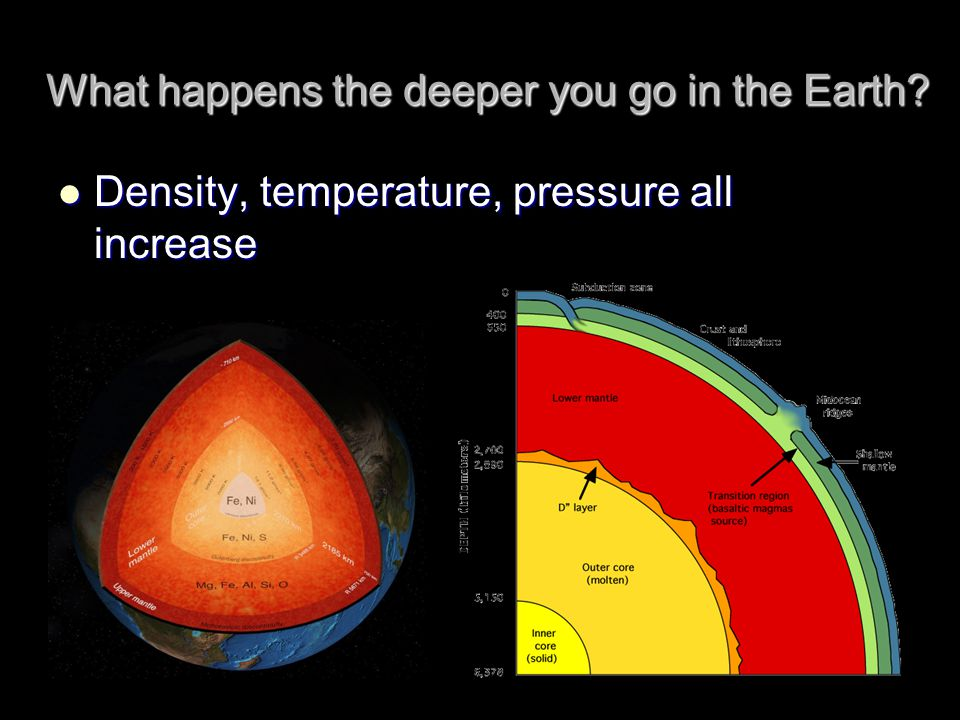 What happens the deeper you go in the Earth
