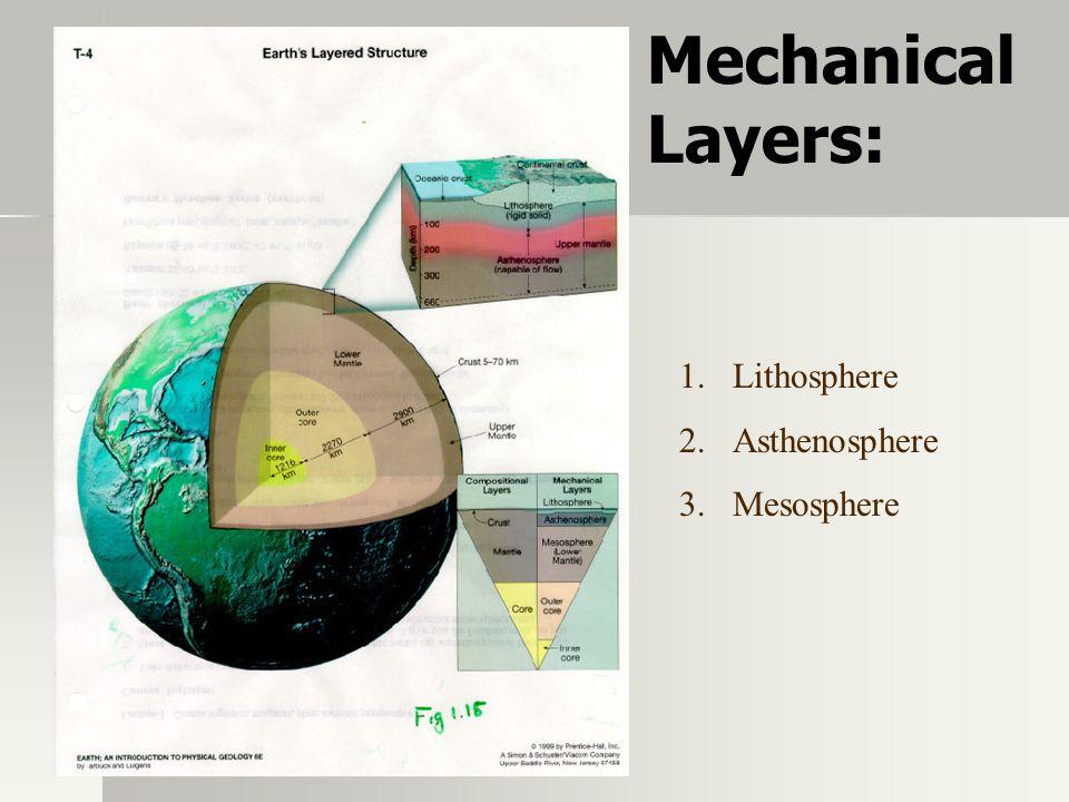 Mechanical Layers: Lithosphere Asthenosphere Mesosphere