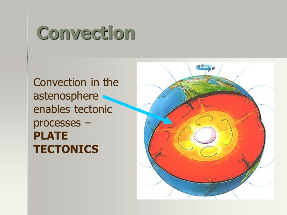 Convection Convection in the astenosphere enables tectonic processes – PLATE TECTONICS
