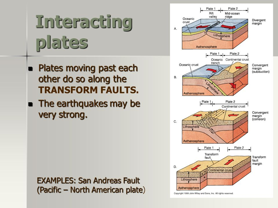 Interacting plates Plates moving past each other do so along the TRANSFORM FAULTS. The earthquakes may be very strong.