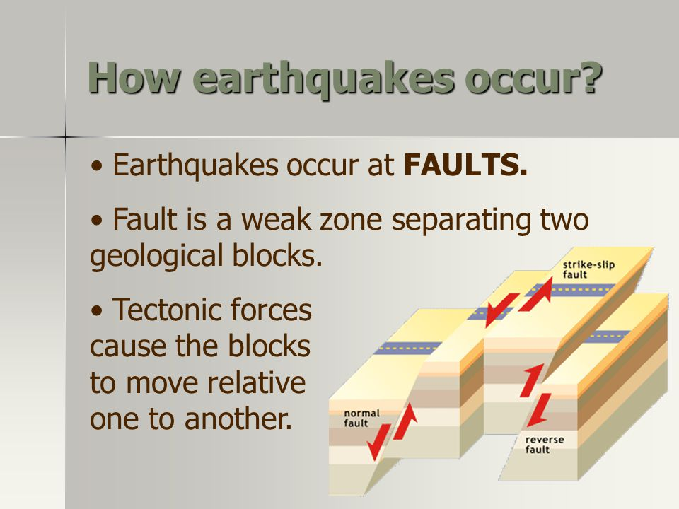 How earthquakes occur Earthquakes occur at FAULTS.