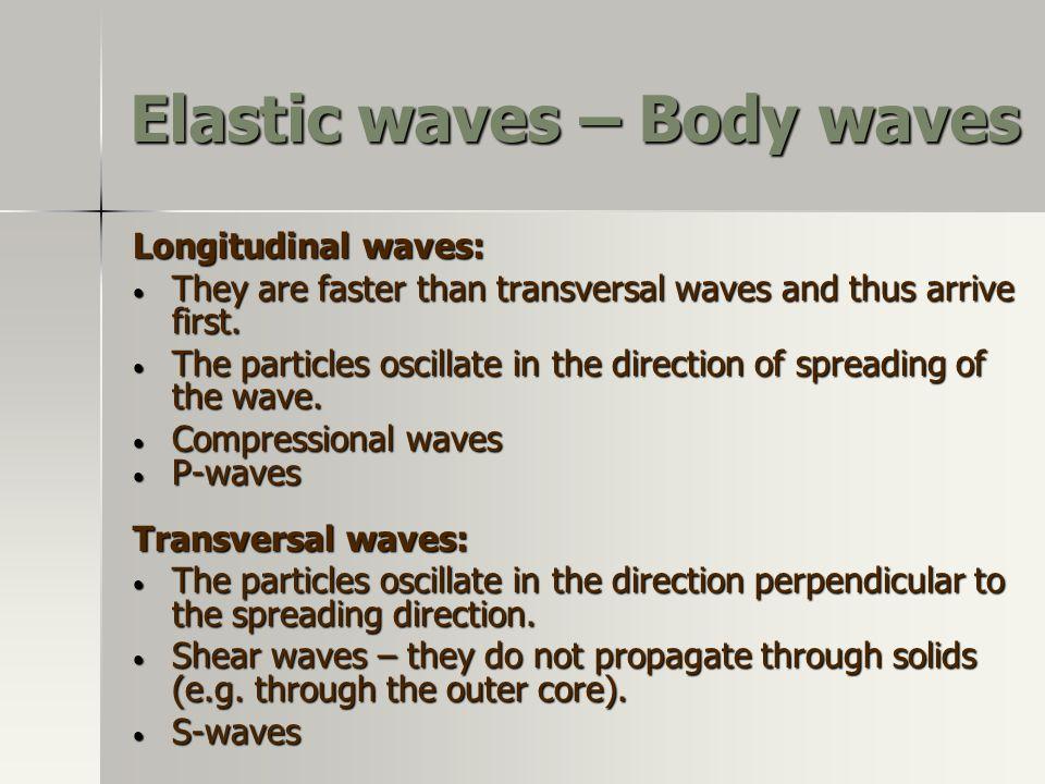 Elastic waves – Body waves