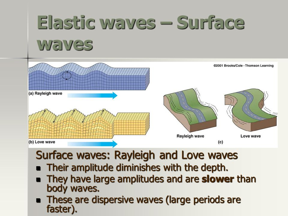 Elastic waves – Surface waves