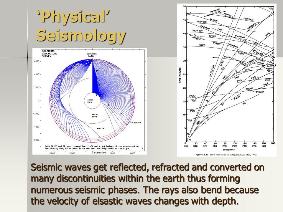 'Physical' Seismology
