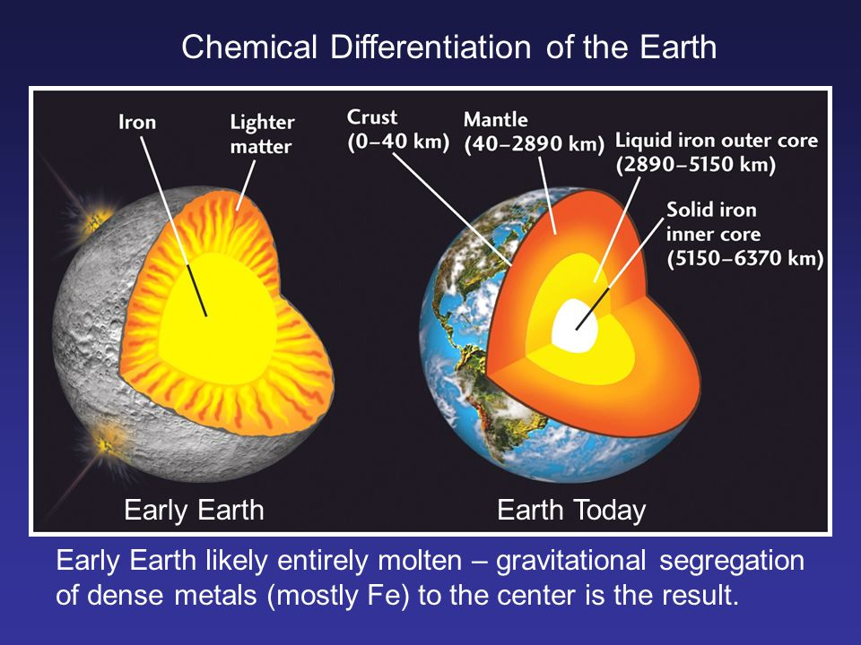 Chemical Differentiation of the Earth