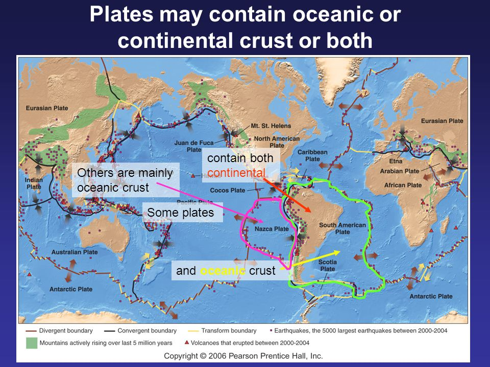 Plates may contain oceanic or continental crust or both