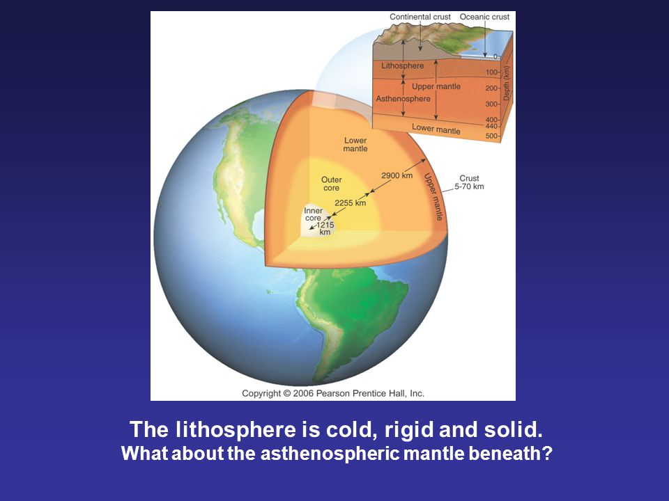 The lithosphere is cold, rigid and solid.