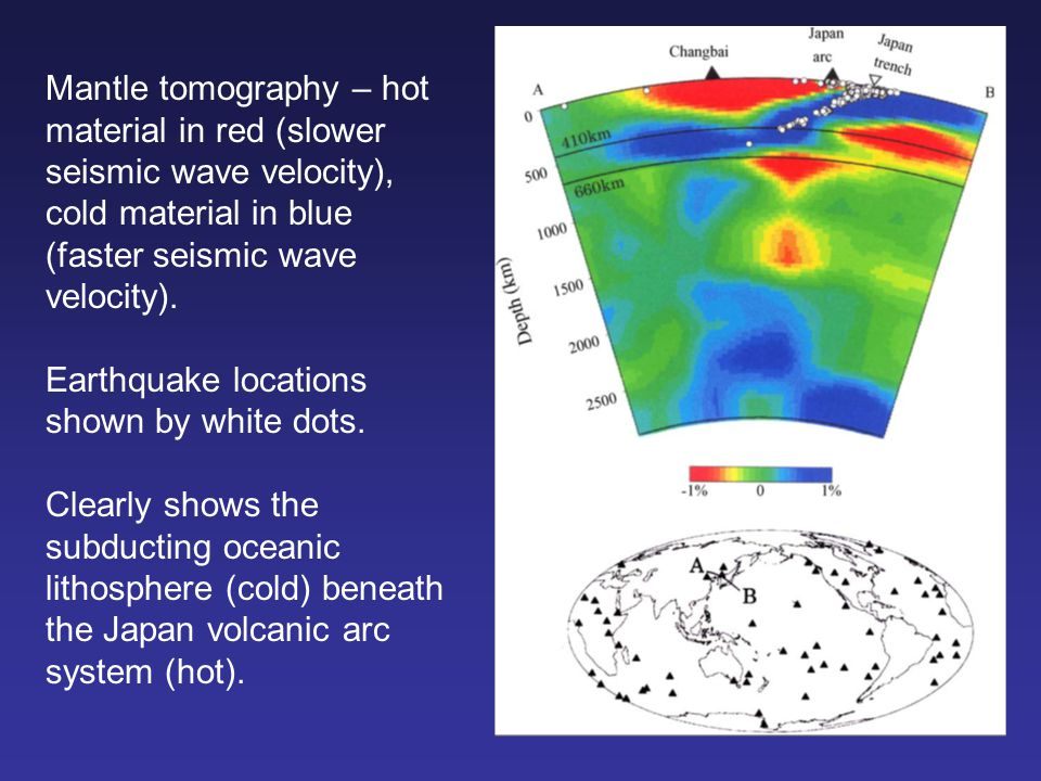 Mantle tomography – hot material in red (slower seismic wave velocity), cold material in blue (faster seismic wave velocity).