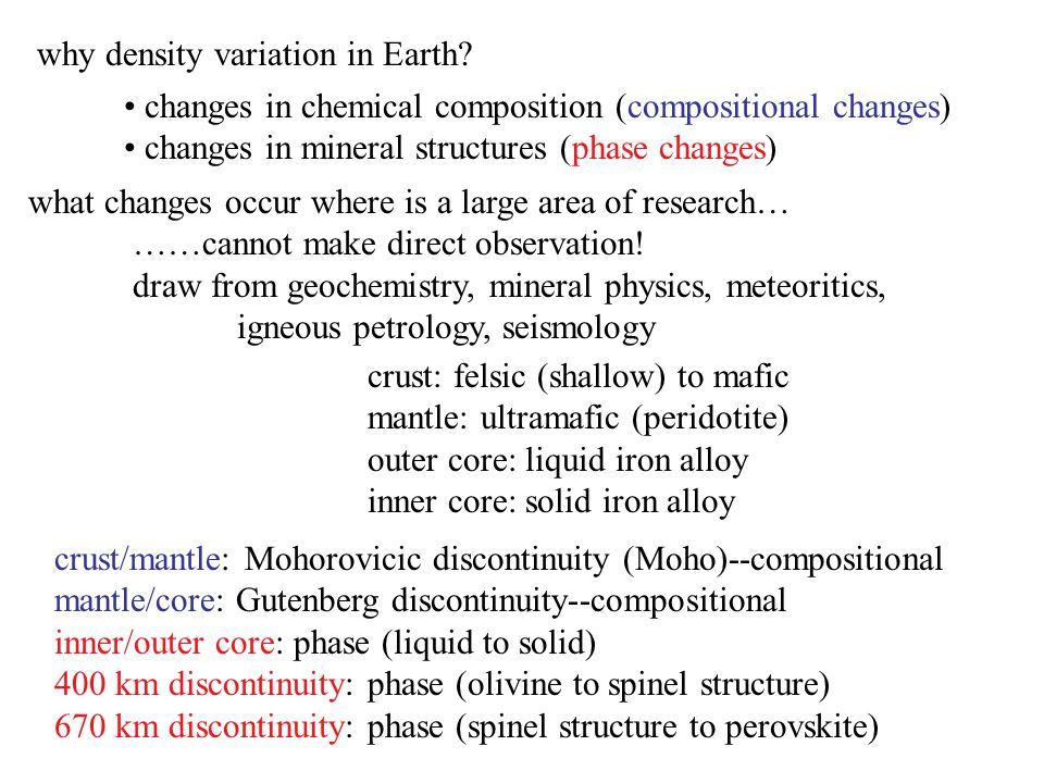 why density variation in Earth