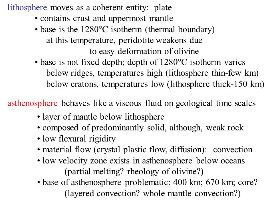 lithosphere moves as a coherent entity: plate