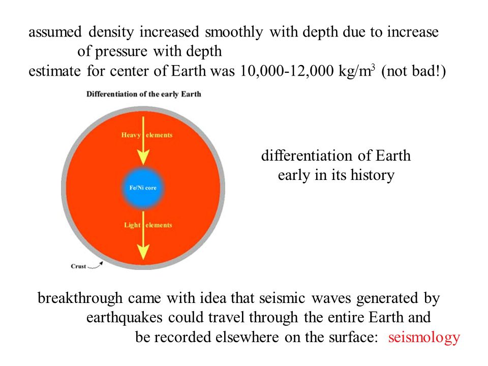 differentiation of Earth