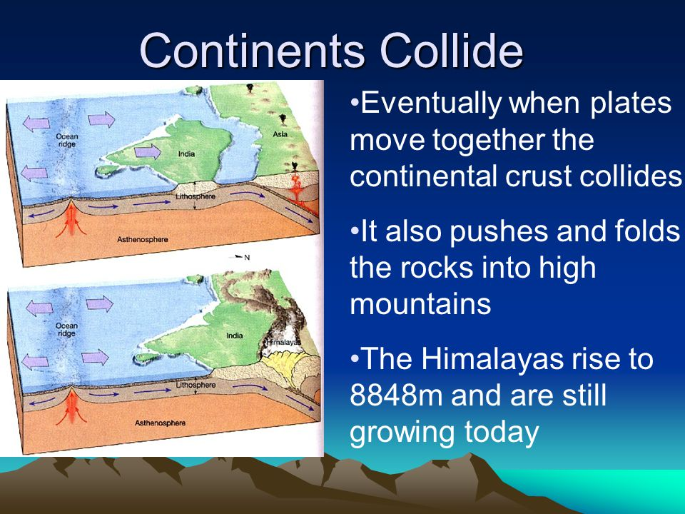Continents Collide Eventually when plates move together the continental crust collides. It also pushes and folds the rocks into high mountains.