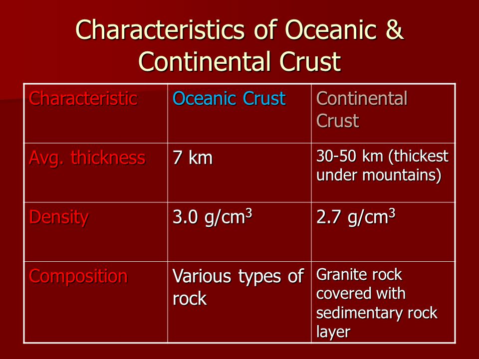 Characteristics of Oceanic & Continental Crust
