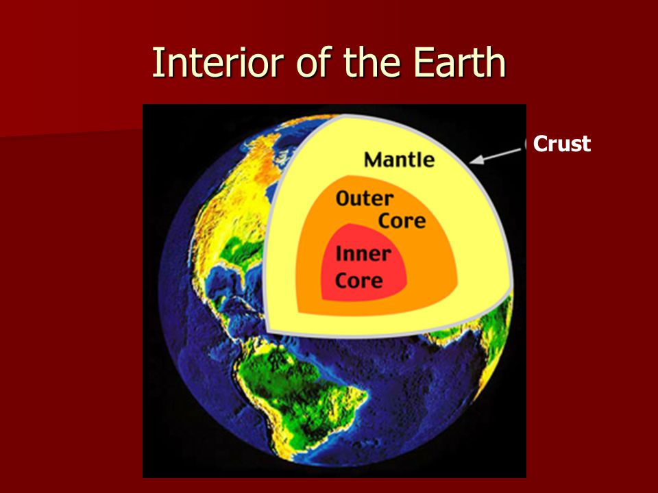 Interior of the Earth Crust
