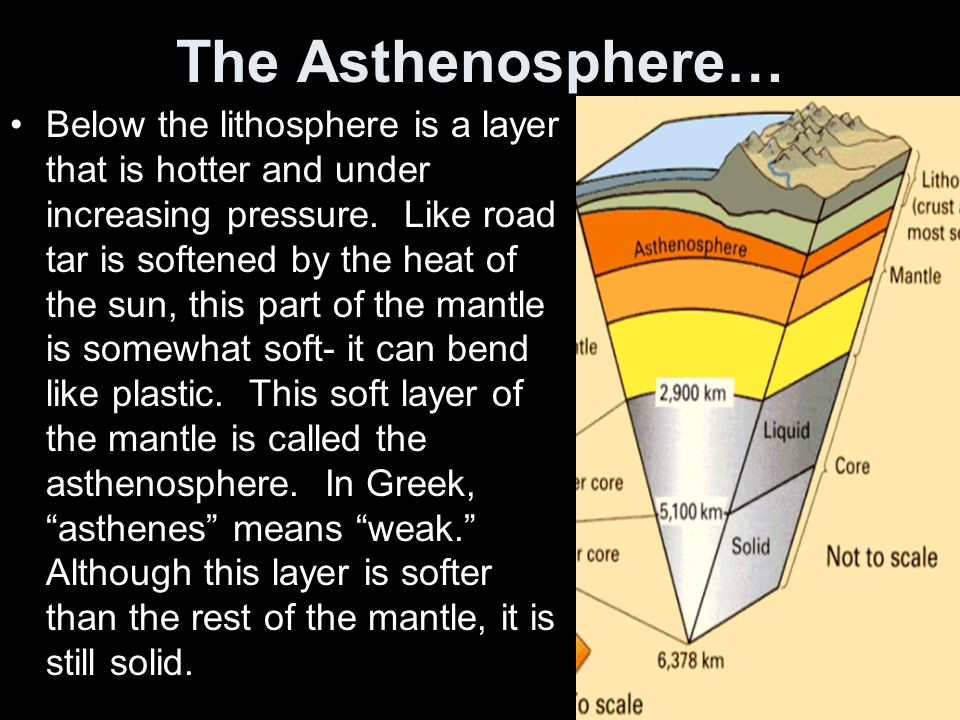 The Asthenosphere…