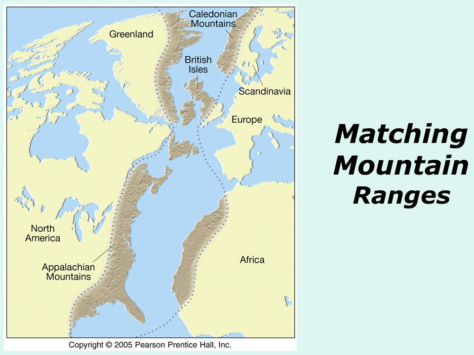 Matching Mountain Ranges