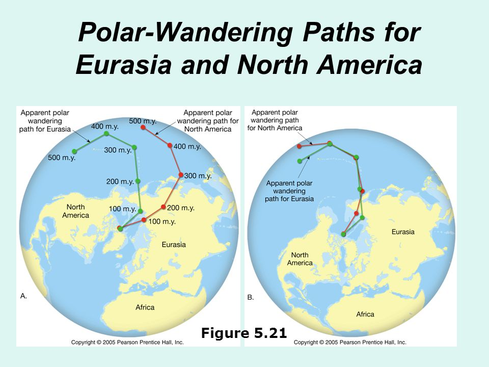 Polar-Wandering Paths for Eurasia and North America