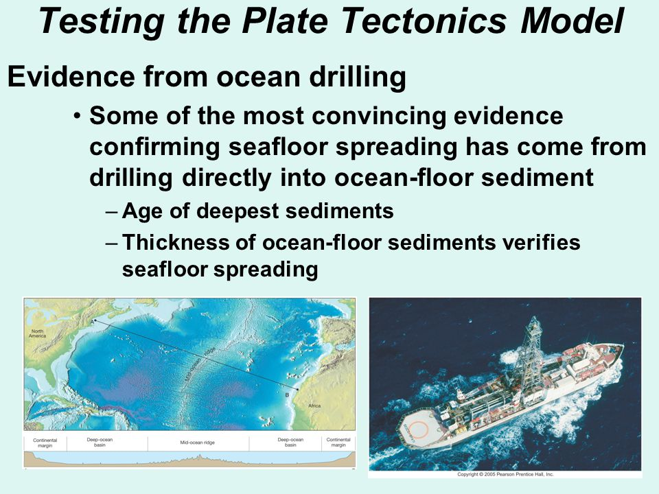 Chapter 5 plate tectonics a scientific theory unfolds for Evidence for sea floor spreading has come from