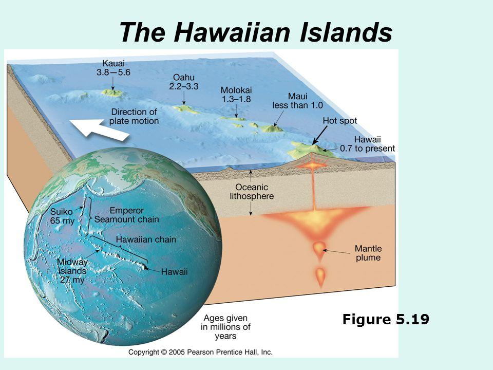 The Hawaiian Islands Figure 5.19