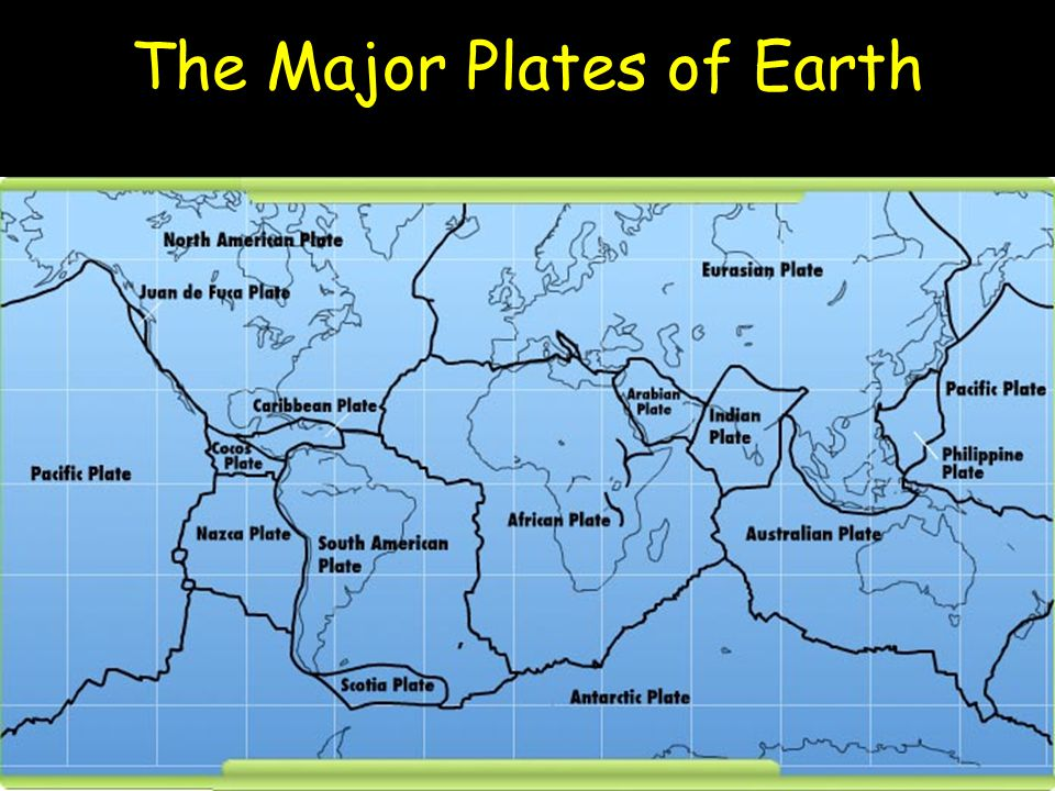 The Major Plates of Earth
