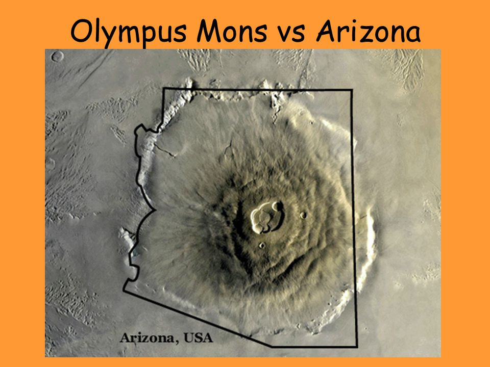 Olympus Mons vs Arizona