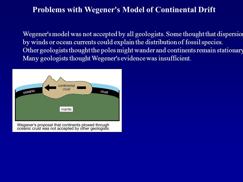 Problems with Wegener s Model of Continental Drift