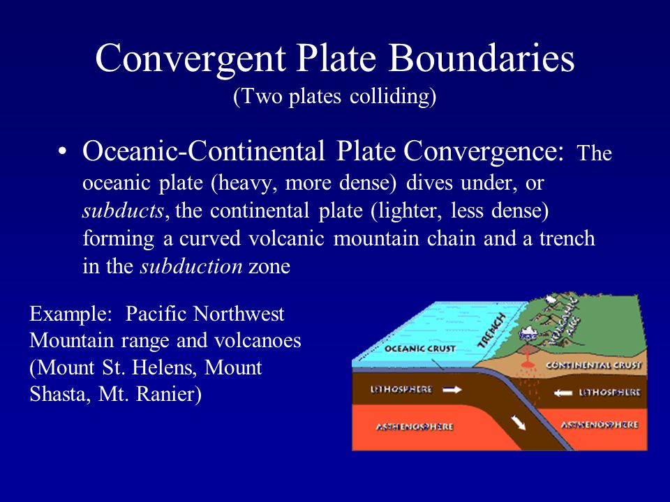 Convergent Plate Boundaries (Two plates colliding)