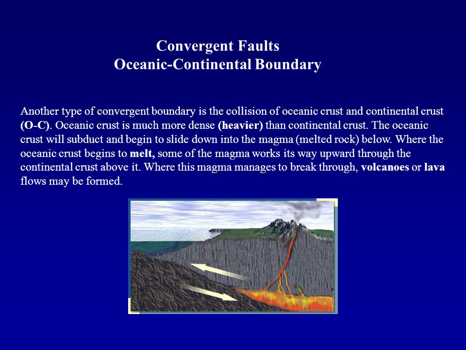 Oceanic-Continental Boundary