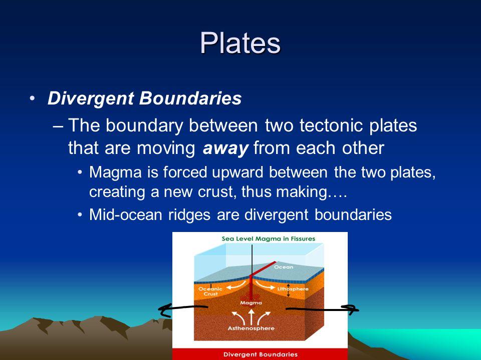 Plates Divergent Boundaries