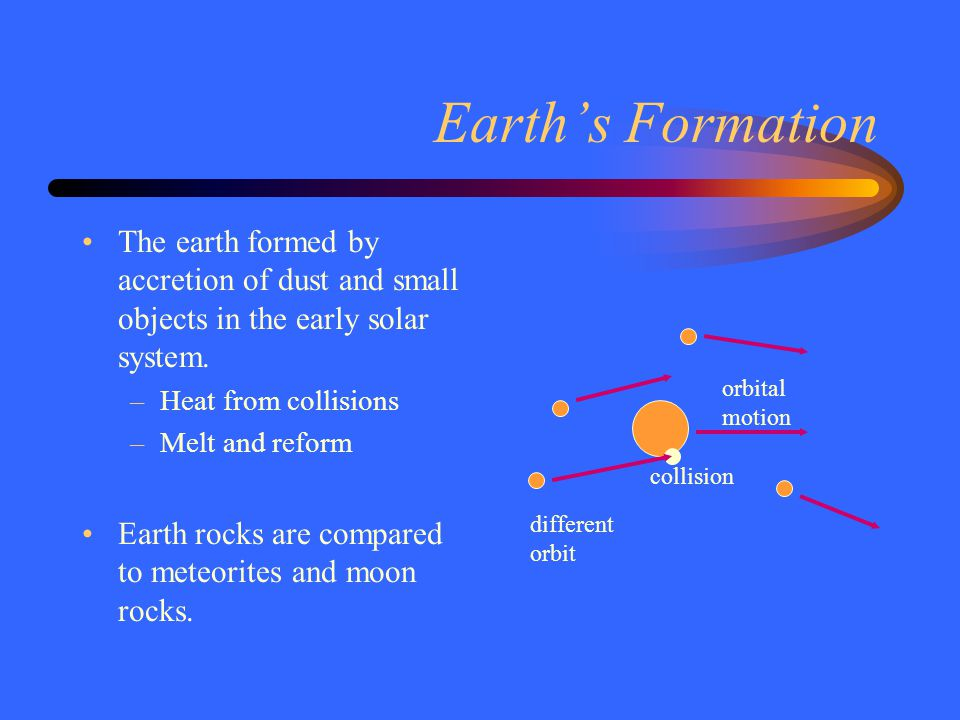 Earth's Formation The earth formed by accretion of dust and small objects in the early solar system.