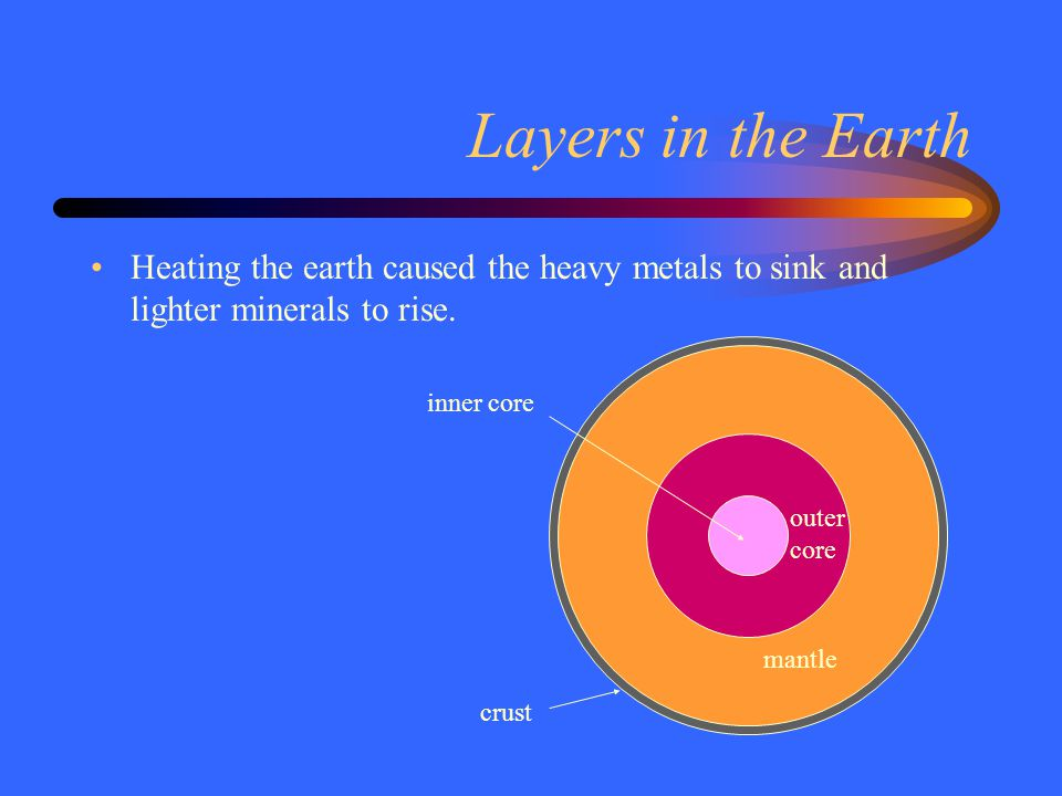 Layers in the Earth Heating the earth caused the heavy metals to sink and lighter minerals to rise.