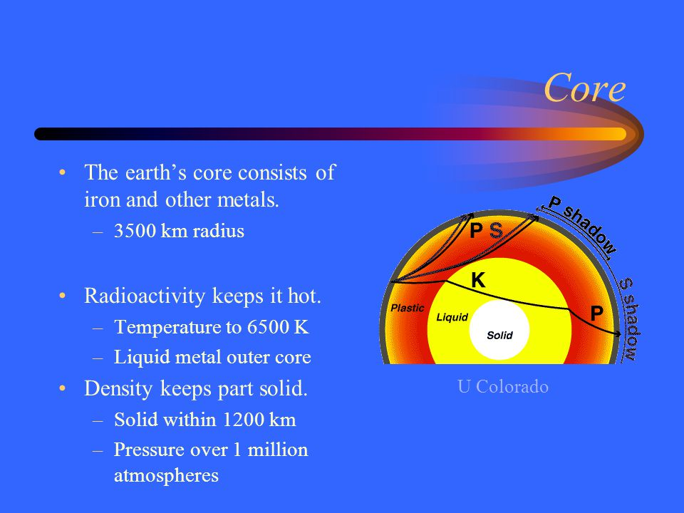 Core The earth's core consists of iron and other metals.