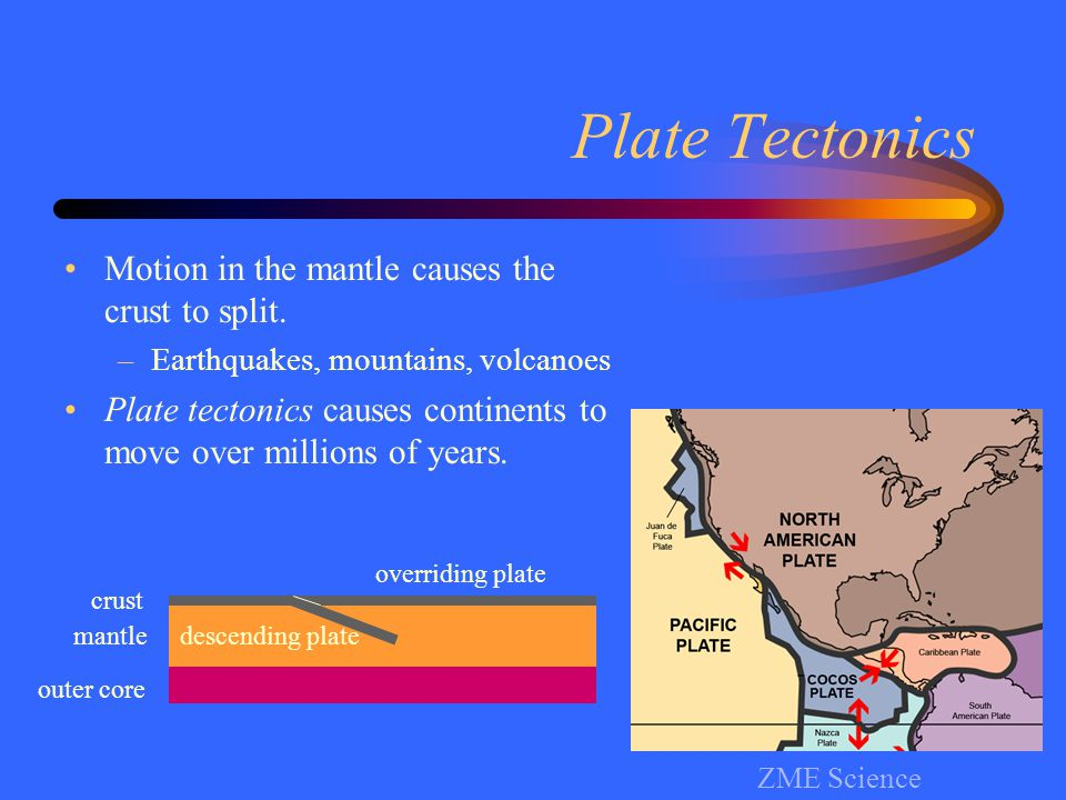 Plate Tectonics Motion in the mantle causes the crust to split.