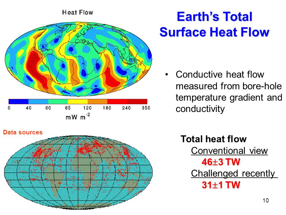 Earth's Total Surface Heat Flow