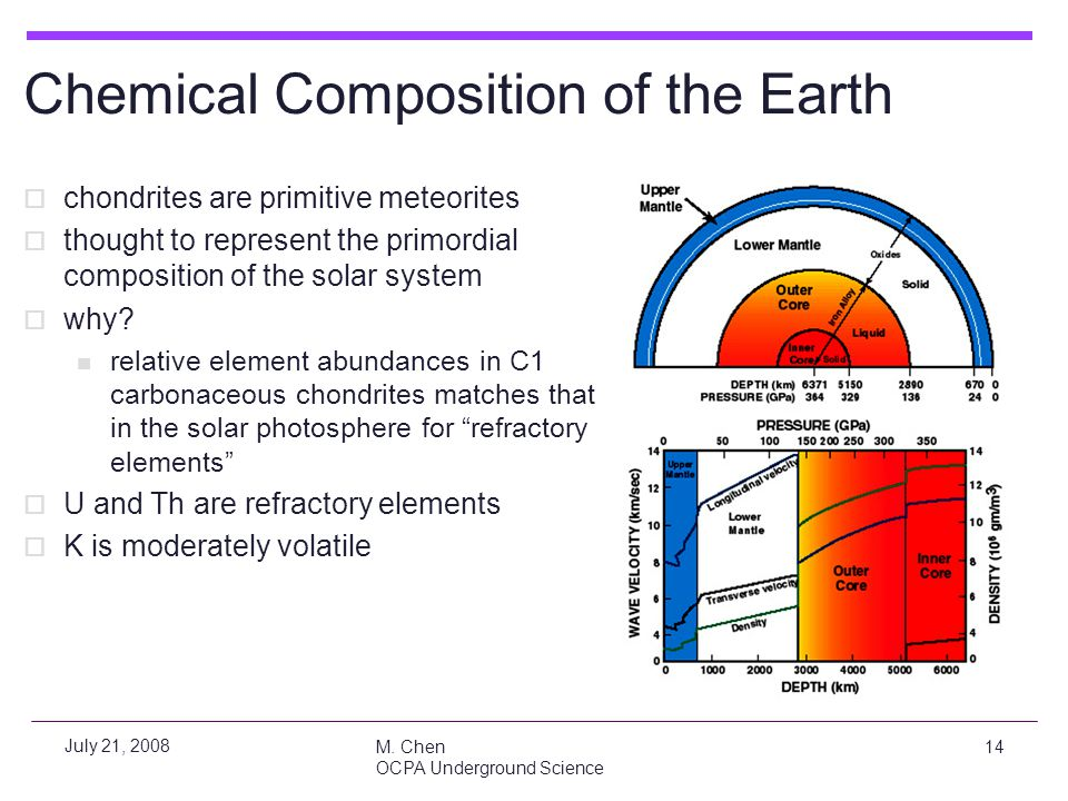 Chemical Composition of the Earth