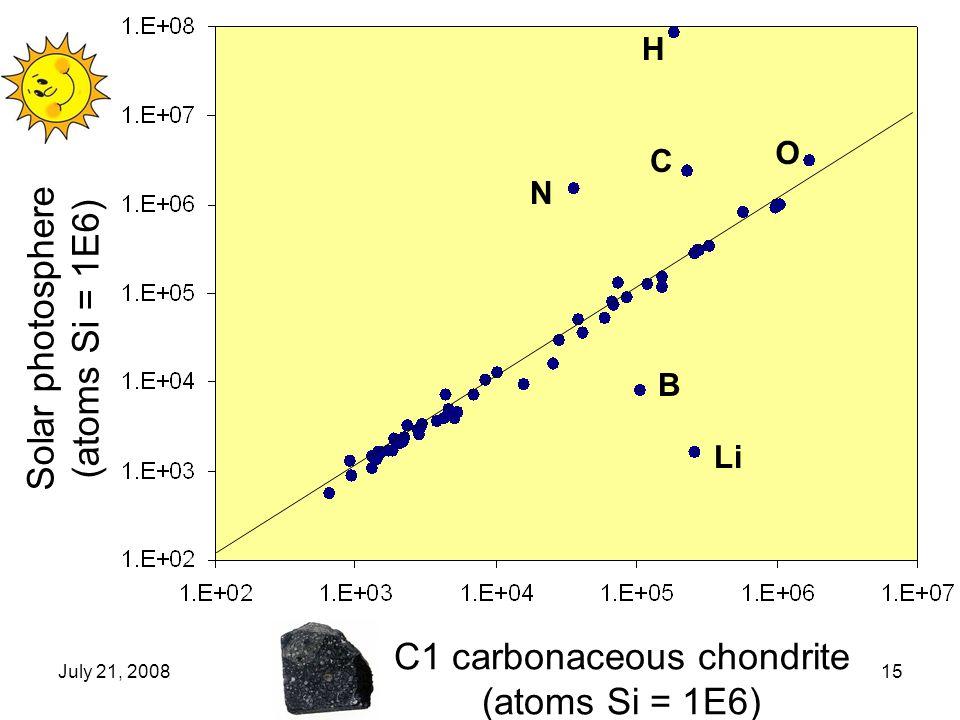 C1 carbonaceous chondrite