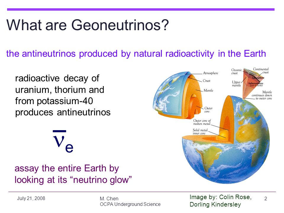 ne What are Geoneutrinos