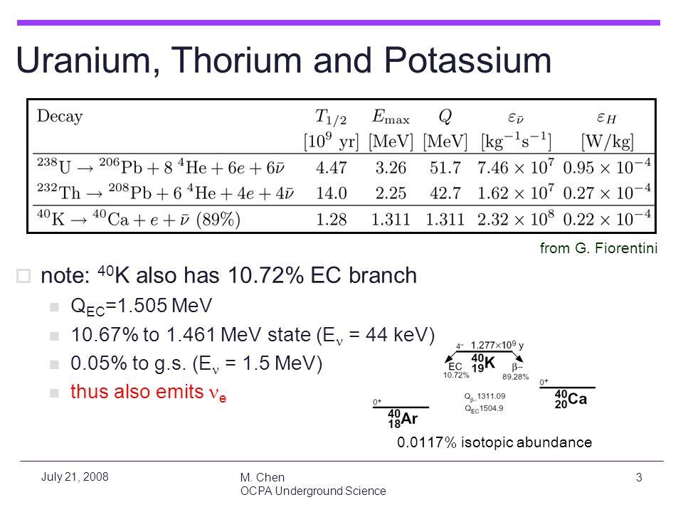 Uranium, Thorium and Potassium