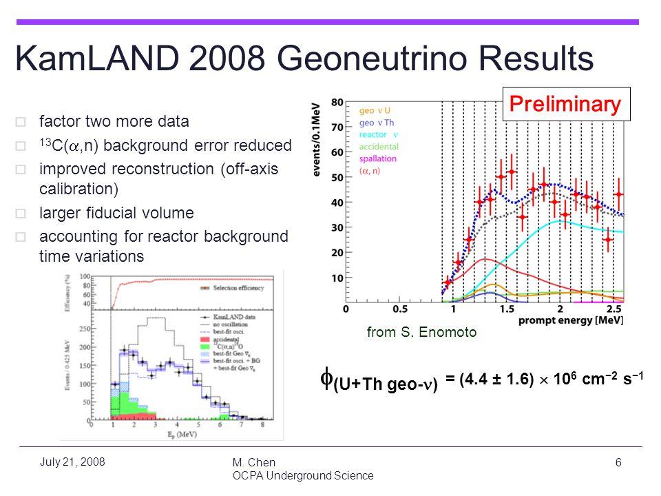 KamLAND 2008 Geoneutrino Results