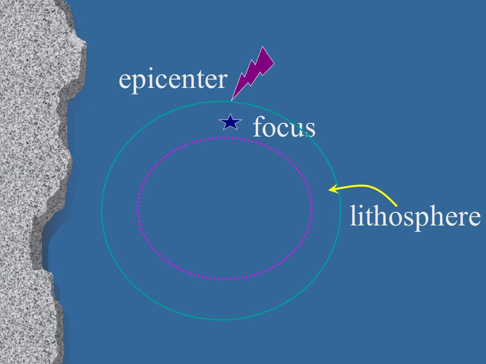 epicenter focus lithosphere