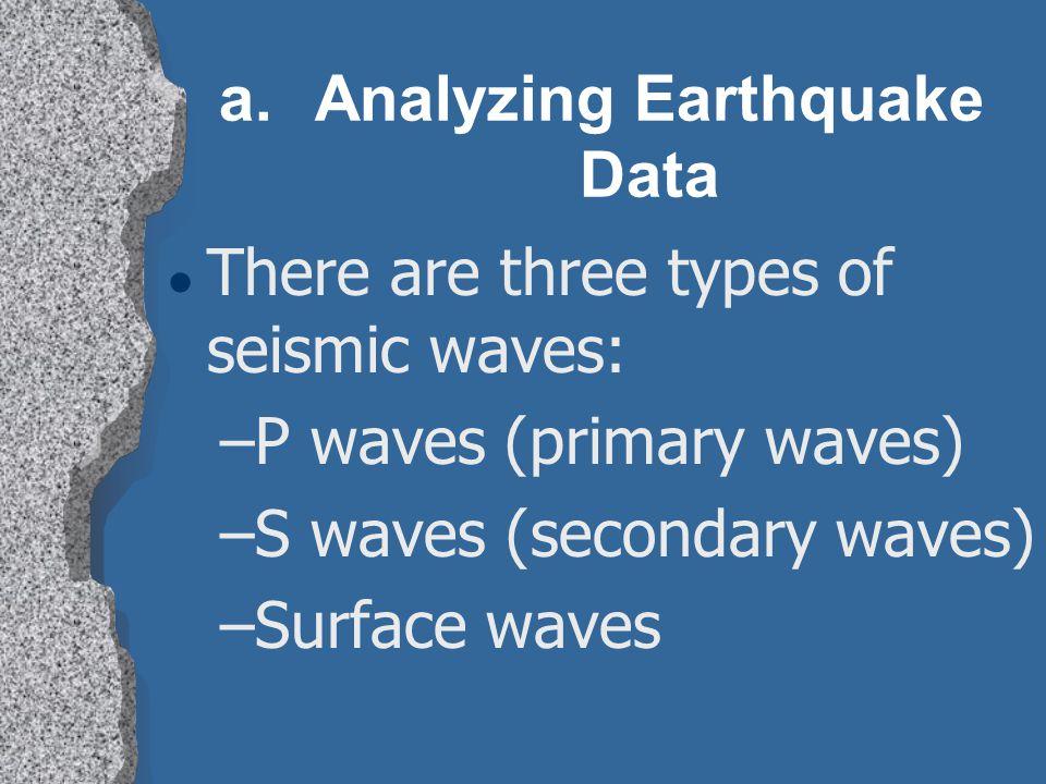 Analyzing Earthquake Data