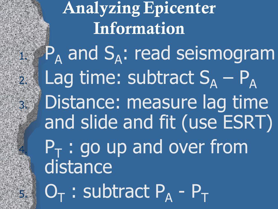 Analyzing Epicenter Information
