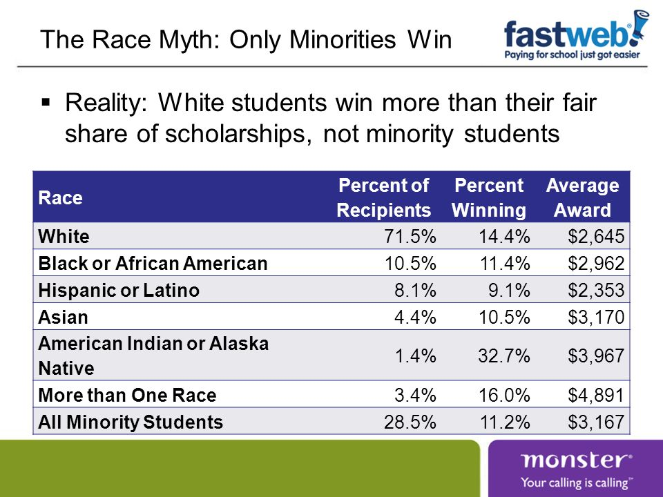 The Race Myth: Only Minorities Win