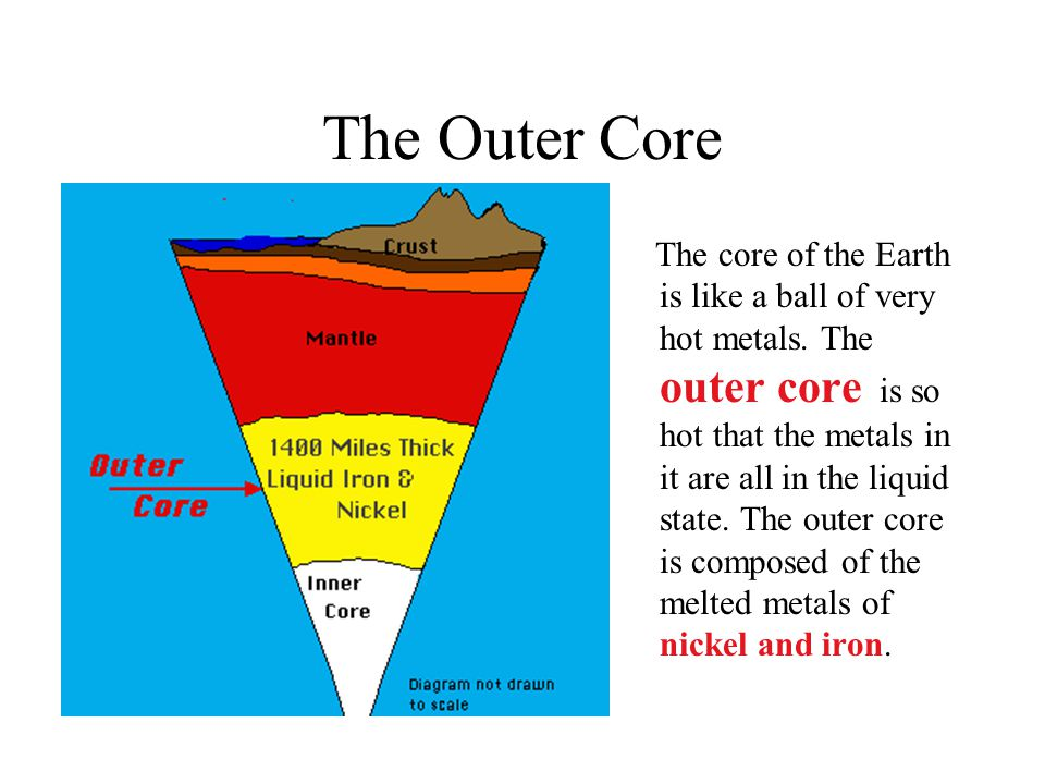 The Outer Core