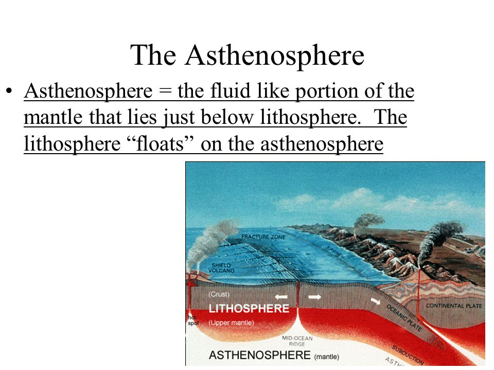 The Asthenosphere