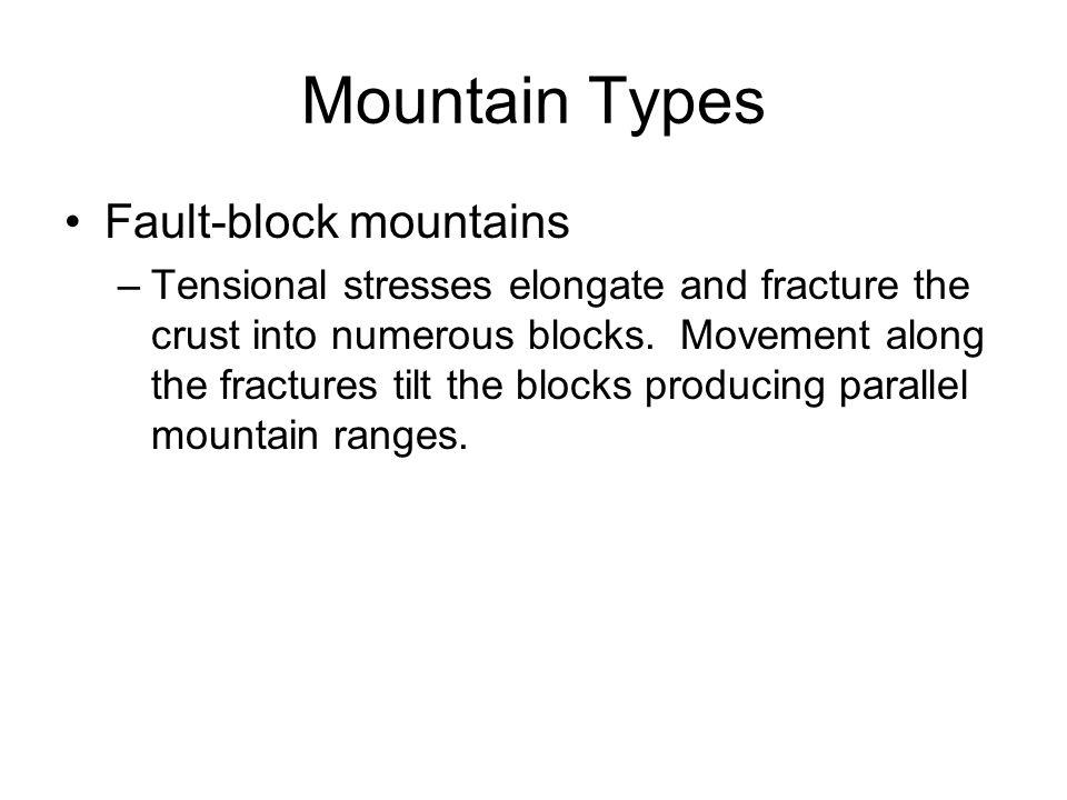 Mountain Types Fault-block mountains