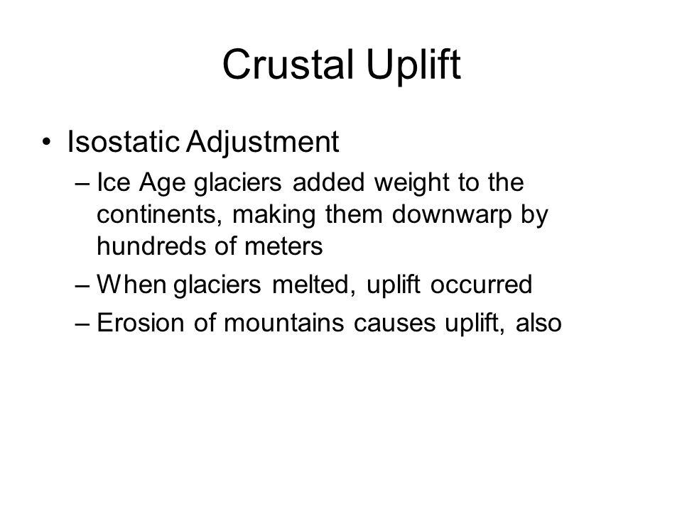 Crustal Uplift Isostatic Adjustment