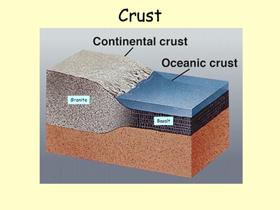Crust Granite Basalt