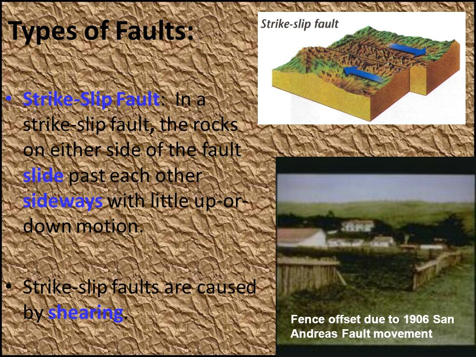 Types of Faults: