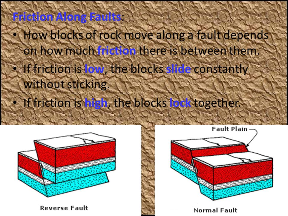 Friction Along Faults: